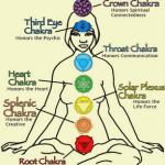 chakra systems