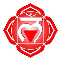 root chakra muladhara
