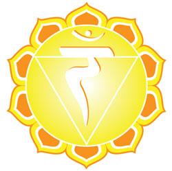 solar plexus chakra manipura