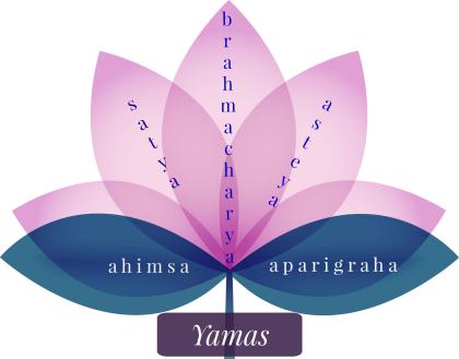 5 yamas of yoga
